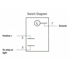 Lifetime LED Bed Lights Switch