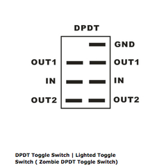 Lifetime LED Lighted Zombie DPDT Toggle Switch